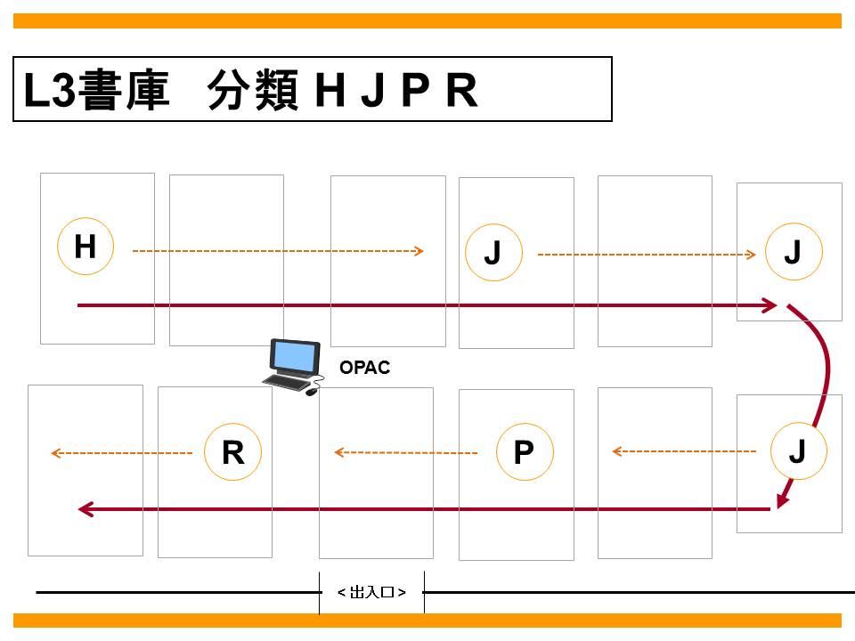 L3階書庫内地図